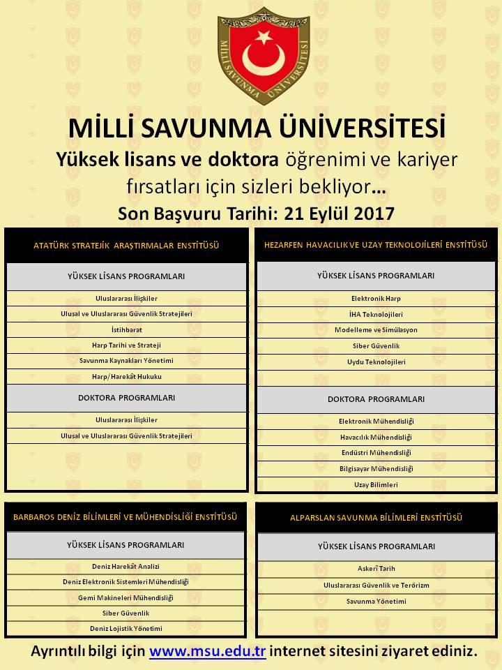 Milli Savunma Üniversitesi Lisansüstü Program Duyurusu